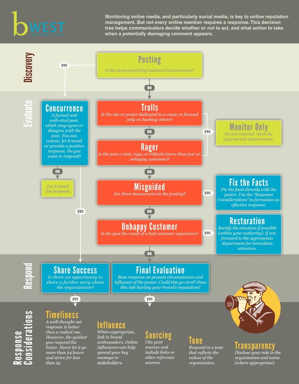 social-media-monitoring-infographic-web